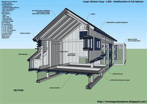 amish chicken coop plans   blueprints  chicken