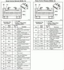 Electrical Diagram Of 2003 Pontiac Aztek