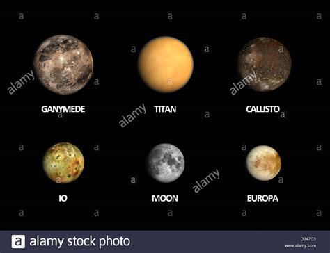 A Comparison of the Earth Moon and the Moons of Jupiter ...