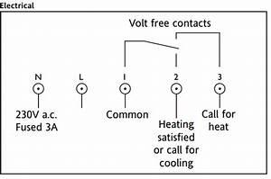 Connect Salus Rt500rf To Vailiant Ecotec Plus 824