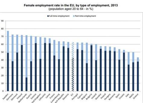 mon bureau virtuel egalité salariale entre femmes et hommes qui sont les