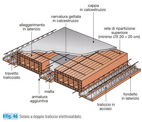 Travetti A Traliccio by I Solai Prof Federica Caldi