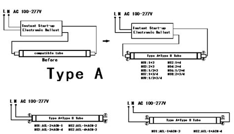 Philip Led T8 Wiring Diagram by 3 Ft Led