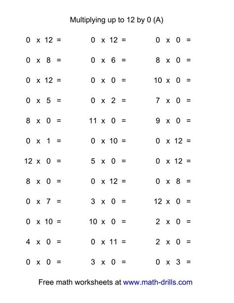 multiplication speed test worksheets basic math