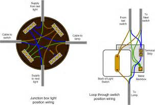 similiar junction box wiring from switch keywords junction box wiring diagram images of wiring a junction box diagram