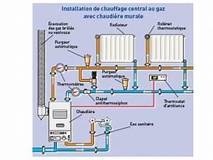 Raccordement Gaz De Ville Normes : installer un chauffage central gaz ~ Melissatoandfro.com Idées de Décoration