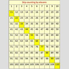 Skip Counting By 11  Cc Cycle 3  Pinterest  Skip Counting, Math And Classroom Management
