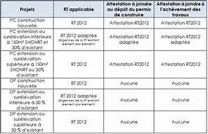 Declaration Achevement Travaux : applicabilit de la rt 2012 la grille des instructeurs de ~ Melissatoandfro.com Idées de Décoration