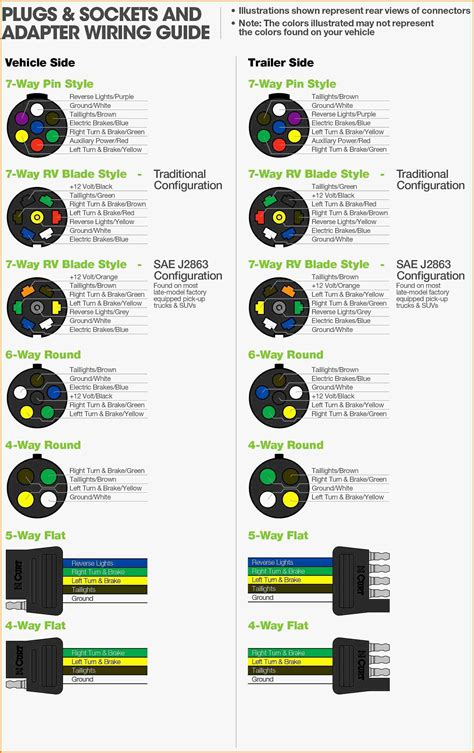 Six Pole Trailer Wiring Diagram by Pollak 6 Pin Wiring Diagram Parts Wiring Diagram Images