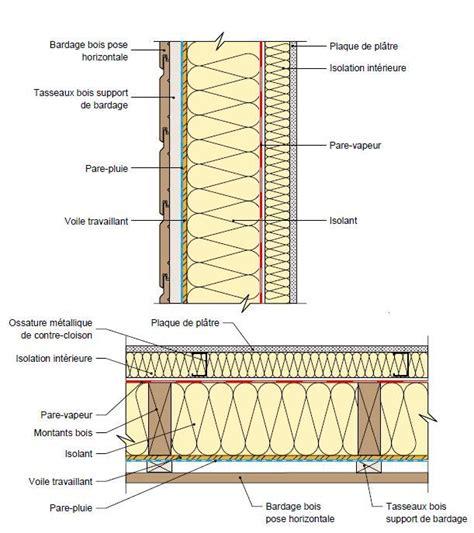 isoler sol garage pour faire chambre descriptif matériaux de construction murs en ossature bois