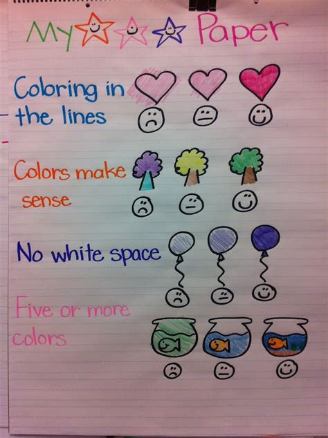coloring anchor chart thinking maps anchor charts