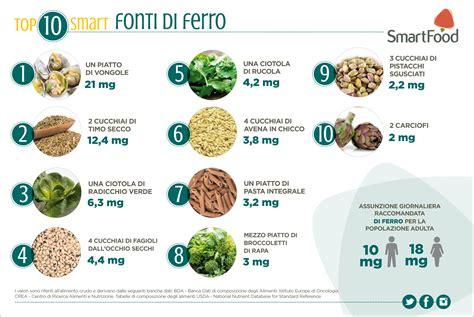 alimenti ricchi di ferro alimenti ricchi di ferro