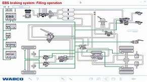 Hd wallpapers wabco ebs wiring diagram trailer 3d8home7 hd wallpapers wabco ebs wiring diagram trailer asfbconference2016 Images