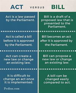 Difference Between Act and Bill