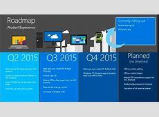 Universal OneDrive Windows app likely landing in Q4