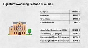 Abschreibung Immobilien Neubau : zahlst du zu viel steuern mit diesen 4 investments ~ Lizthompson.info Haus und Dekorationen