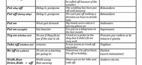 Verbs  Vocabulary Home  Page 2