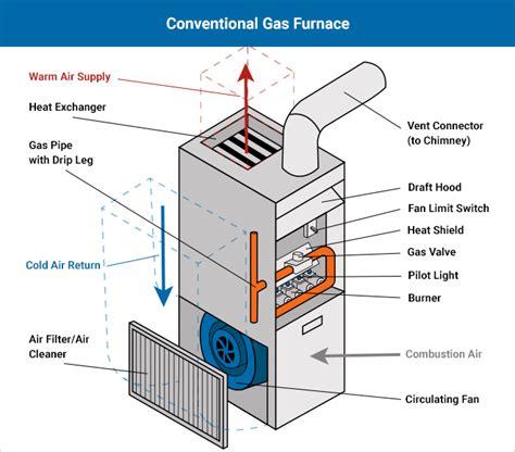 diagram gas heater parts downloaddescargar com