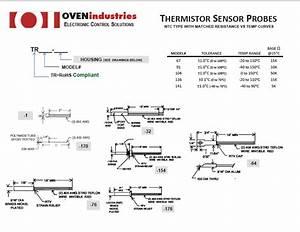 Standard Temperature Sensor Probe Selection Guideoven
