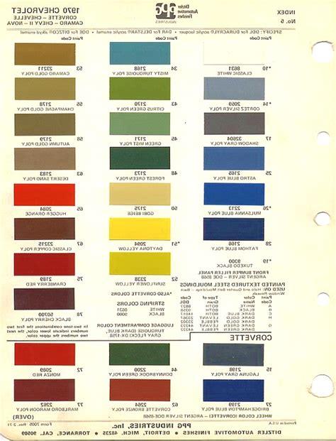 dupont automotive metallic color chart images