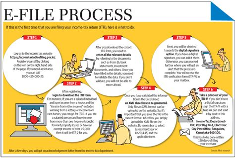 income tax form 24 as what s form 16 and what to do with it livemint