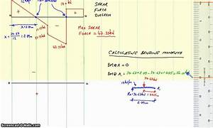 Calculating Bending Moments  U0026 Drawing A Bending Moment