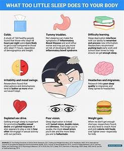 Health effects of not sleeping