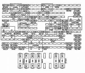 95 S10 Fuse Diagram Morris 41478 Enotecaombrerosse It