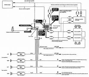 Wiring Diagram Sony Cdx Gt340