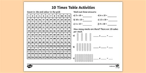 ks  times table worksheet primary resources