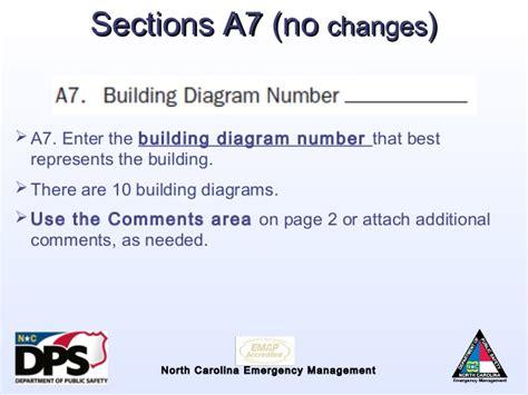 Elevation Certificate Building Diagrams