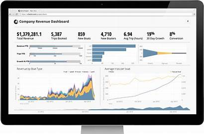 Chartio Chart Dashboard Types Data Visualization Features