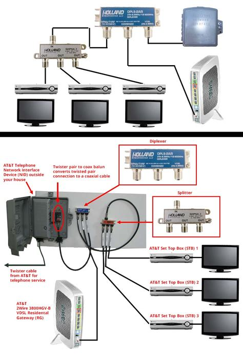 Connect Wiring by At T U Verse Tv Coaxial Cable Connections