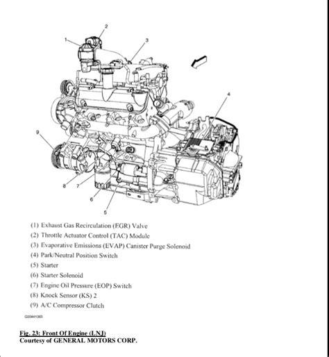 car engine repair manual 2008 pontiac torrent seat position control 2006 pontiac torrent service repair manual