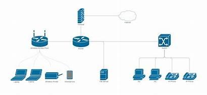 Network Infrastructure Mapping Diagram Cisco Lucidchart Map