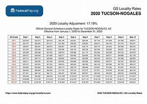 Tucson Pay Locality General Schedule Pay Areas