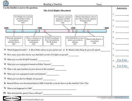 timeline worksheets homeschooldressage com