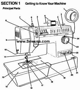 Singer 6233 Instructions Manual