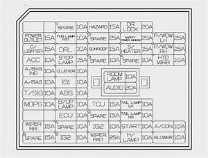 2003 Hyundai Sonata Fuse Box Diagram