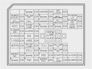 1999 Hyundai Sonata Fuse Box Diagram 3484 Julialik Es