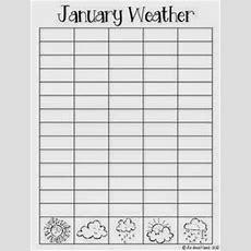Chalk Talk A Kindergarten Blog Rethinking Calendar Time