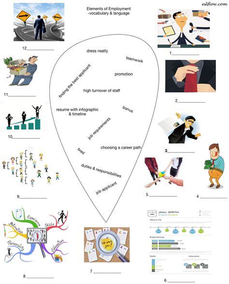 Elementsofcareersemploymentvocabulary Exercise