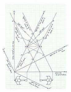 Special Relativity Practice Problem 9