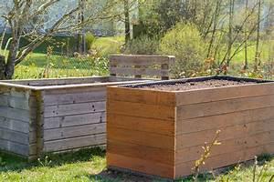 Komposter Holz Selber Bauen : hochbeet aus holz selber machen so geht 39 s ~ Articles-book.com Haus und Dekorationen
