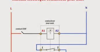 schema branchement contacteur telemecanique triphase