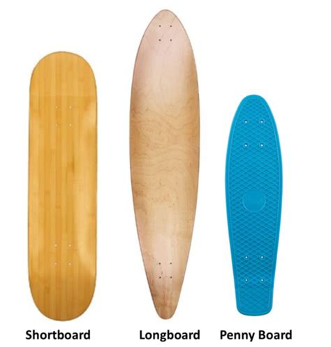 Styles Of Longboard Decks by Types Of Skateboard Shapes Pictures To Pin On