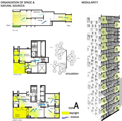 interior design for your home architecture yp kanchanjunga apartments