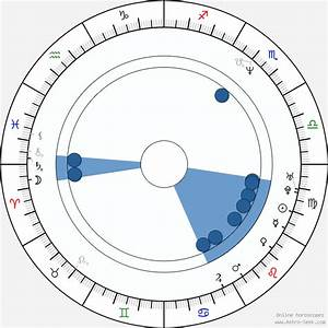 Salma Hayek Birth Chart Horoscope Date Of Birth Astro