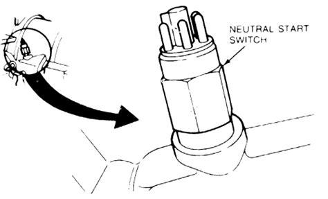 Neutral Safety Infinitybox