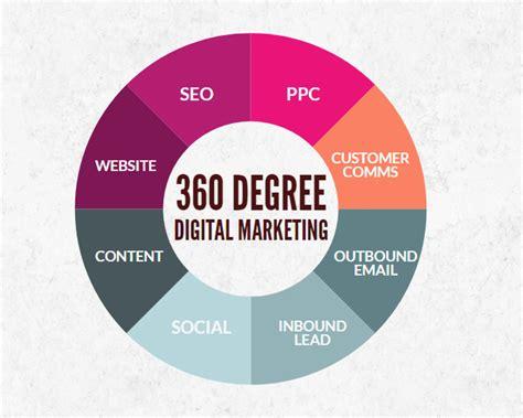 degree digital marketing   create
